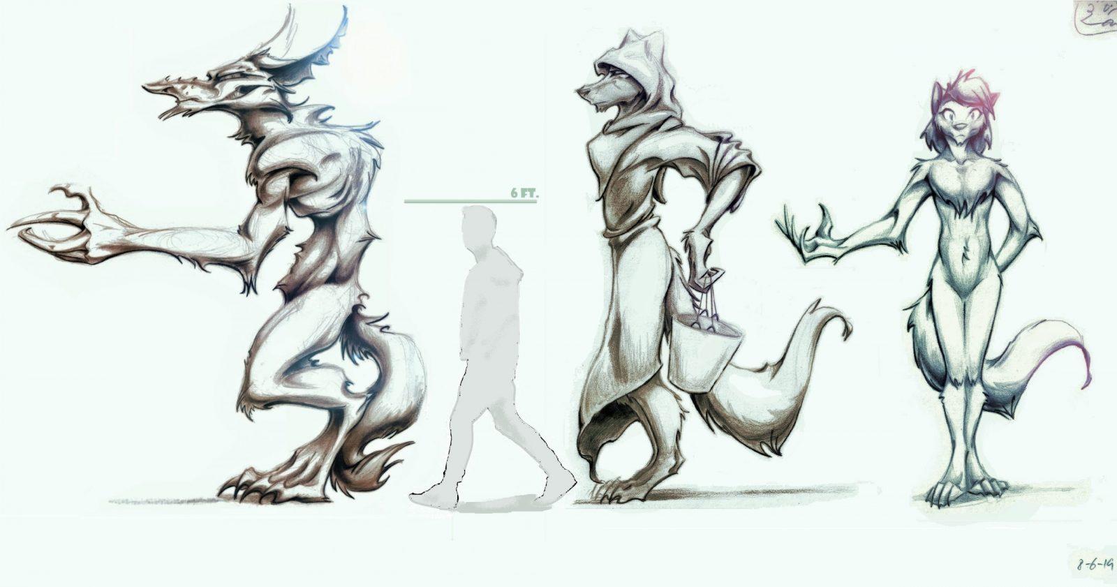 Werewolf Size Chart